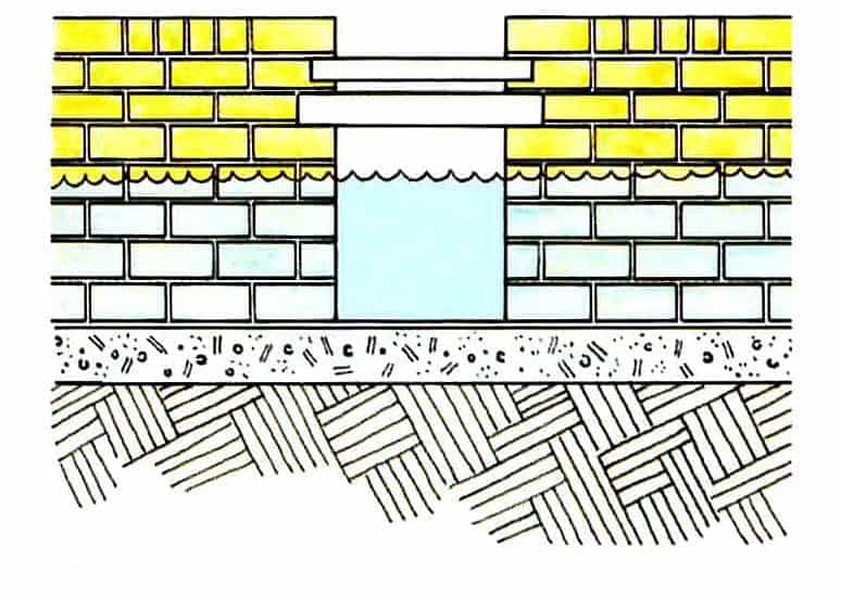fountain cross section