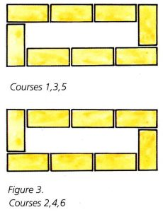 04 1to6 courses 230x300 - Simple Stepping Stones